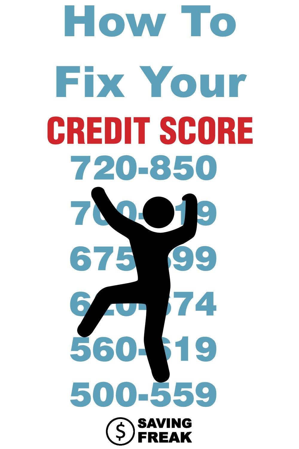 Your credit score determines how much you pay in interest and for a bunch of other needs like insurance and rent. Use this guide to fix your credit and give your credit score a boost.